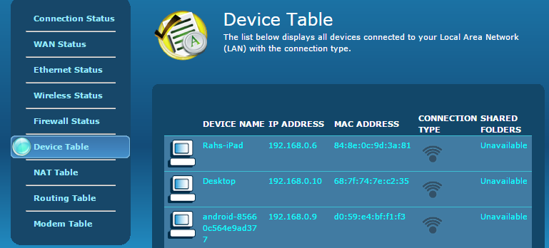 Device Table